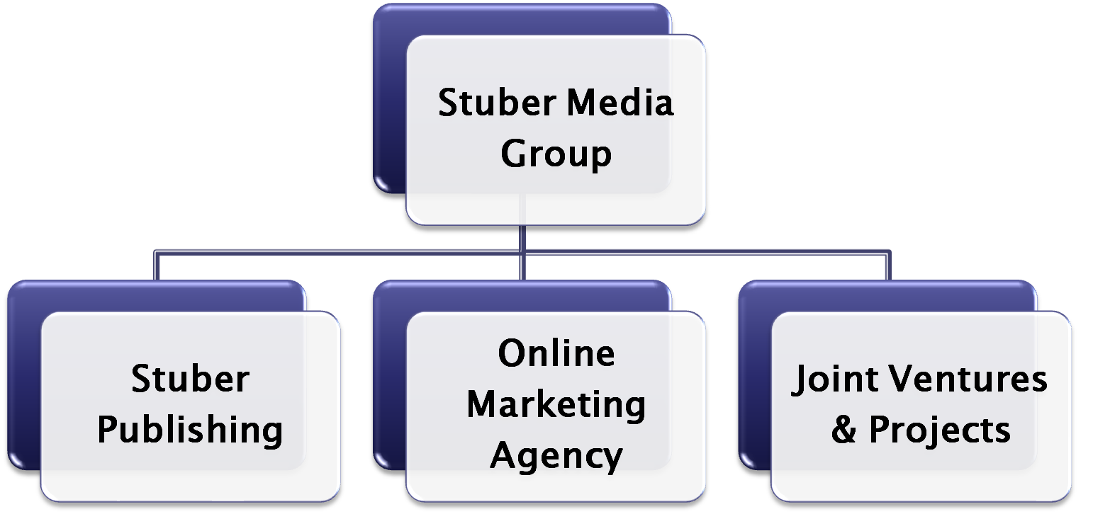 StuberMediaGroup